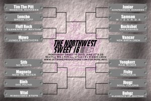 northwest-sweet-16-2015-bracket