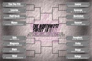 northwest-sweet-16-2015-bracket